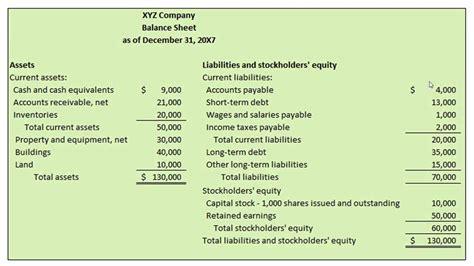 classified balance sheet prepared video