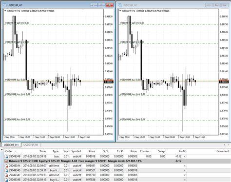 mt4 chart how to run expert advisors on metatrader 4