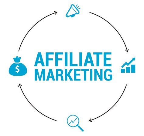 affiliate marketing cpa marketing affiliate account approval within 1 day for