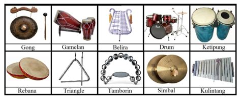 Alat musik sederhana ini dimainkan dengan cara digoncangkan. Alat Musik Tradisional Dan Cara Memainkannya Brainly