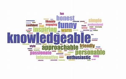 Describe Words Three Sofie Sandell Leadership Wordl