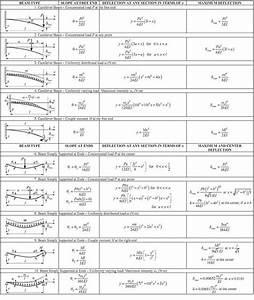 Matrix Rechnung : 14 besten mechanical bilder auf pinterest strahlen maschinenbau und rechnung ~ Themetempest.com Abrechnung