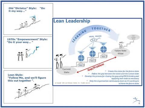 Lean Leader Standard Work Template