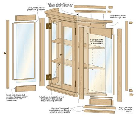 elegant curio cabinet woodworking project woodsmith plans