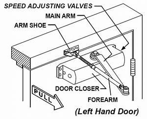 Adjusting Door Closer Home Interior Furniture