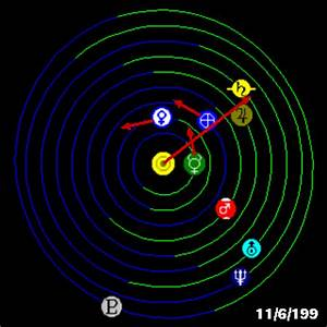 Complete Solar System Planetary Alignment - Pics about space