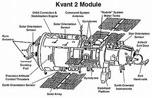 Mir Space Station Diagrams