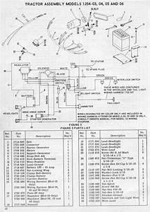 Wiring Diagram For Honda Gx620