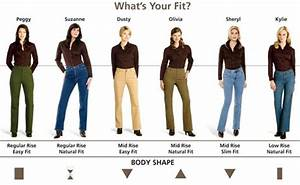 Quotes About Different Body Shapes 25 Quotes