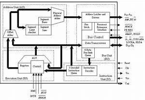 Block Diagram Of 80286 – readingrat.net