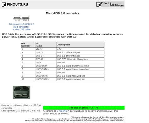 Usb To Lan Wiring Diagram by Micro Usb Wire Diagram Electrical Website Kanri Info