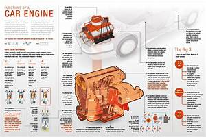 Car Engine Parts And Functions Diagram | www.pixshark.com ...