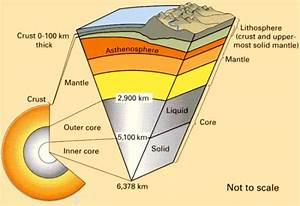 Tectonic Plates Boundaries