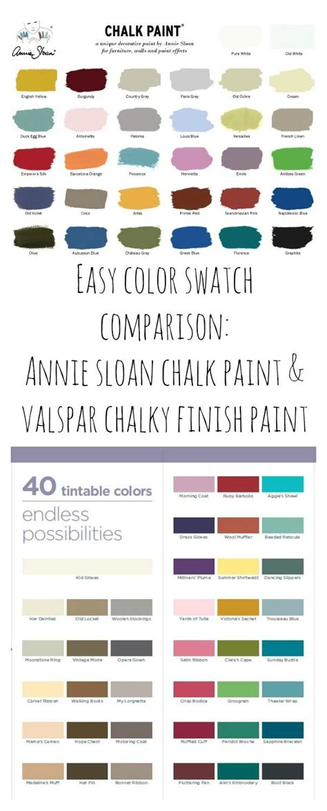 easy color swatch comparison of sloan chalk paint