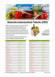 Stoffwechselfördernde lebensmittel liste