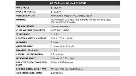 40+ Tesla Car Engine Specs PNG