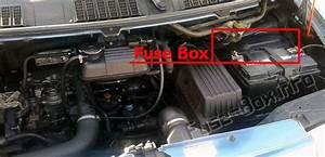 Fuse Box Diagram  U0026gt  Peugeot Expert  1996