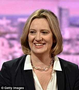 Home Secretary Amber Rudd told to come clean over tax ...
