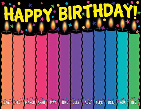 birthday graph chart tcr teacher created resources