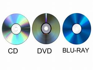 Blue Ray Disc Technology