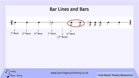 Composers and performers find it helpful to 'parcel up' groups of notes into bars, although this. Bar Lines and Time Signatures Explained - Learning Music ...
