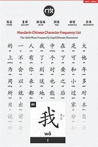 The 1500 Most Frequently Used Chinese Characters  Mandarin