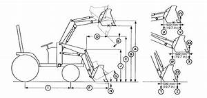 Having Trouble Deciphering John Deere 210 Loader Specs - Mytractorforum Com