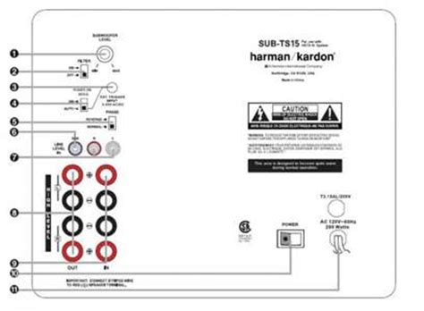 Hk395 Subwoofer Wiring Diagram by Harman Kardon Hk595 Subwoofer Manual Crisepr