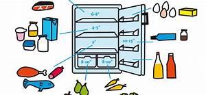 Kühlschrank Einstellen 1 7 : temperatur k hlschrank einstellen miele burns stephanie blog ~ Eleganceandgraceweddings.com Haus und Dekorationen