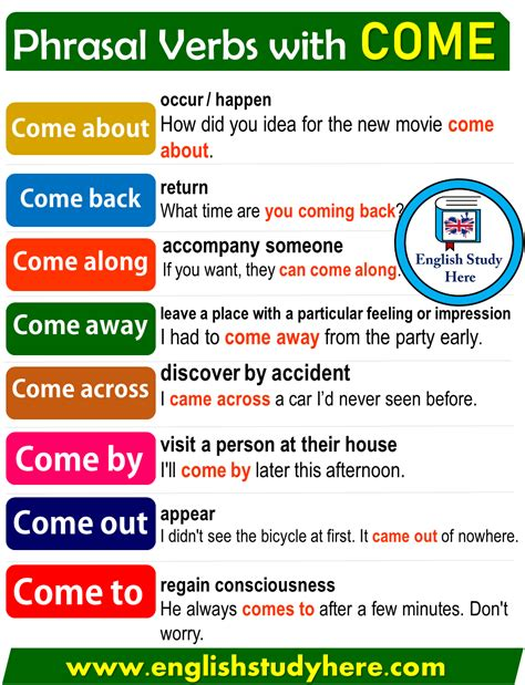 phrasal verbs   english english study
