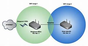 Creating One Wifi Network With Multiple Access Points