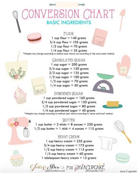 table de conversion cuisine 9 genius charts that let you skip cooking math huffpost