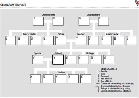 free genogram template 16 genogram templates pdf word sle templates