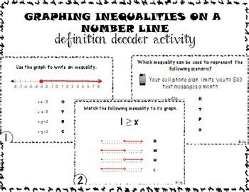 graphing inequalities on a number line activity tpt