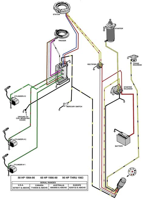 60 Hp Mercury Outboard Wiring Harnes Diagram by 50 Hp Mercury Outboard Wiring Diagram Collection