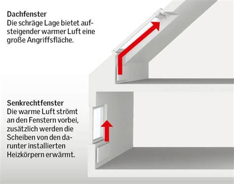 Kondenswasser Fenstern Vermeiden by Kondensat Vermeiden