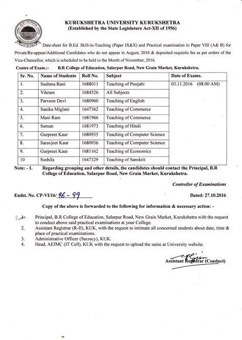 kurukshetra university kurukshetra