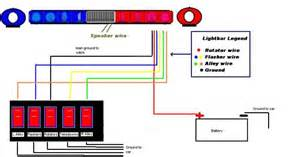 whelen edge 9000 wiring diagram whelen image similiar whelen light bar wiring diagram keywords on whelen edge 9000 wiring diagram