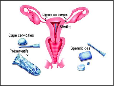 Menghindari Kehamilan Tanpa Alat Kontrasepsi Cara Jitu Mencegah Kehamilan