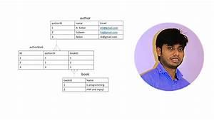 Database Part  3  Relational Database