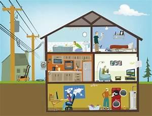 quelle energie electrique pour la maison With energie d une maison