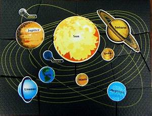 Solar System Elementary Science Projects - Pics about space