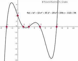 Nullstellen Berechnen Funktion 3 Grades : polynomfunktionen ma thema tik ~ Themetempest.com Abrechnung