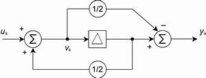 Analysis - Form Differential Equation Pair From Discrete Time System Block Diagram