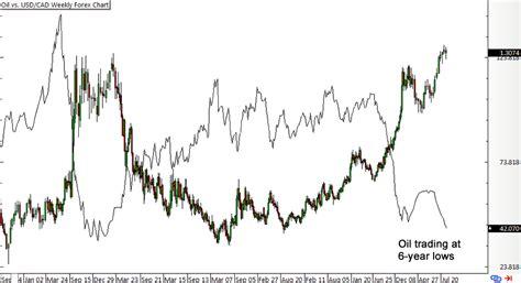 forex commodity trading forex vs commodity trading etibavubanako web fc2