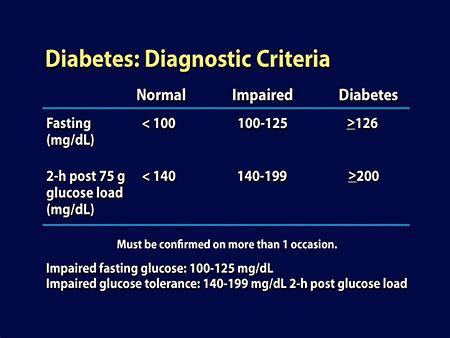 insulin treated type  diabetes balancing physiologic