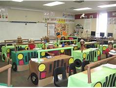 Creative Spring Classroom Decor Ideas  Home Improvent Ideas In Arizona
