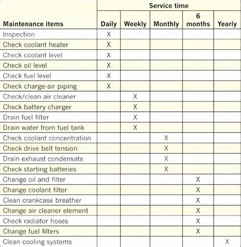 preventive maintenance plan template awesome diesel