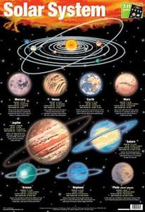 39 Laminated Solar System Educational Chart Poster Print