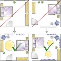 HD wallpapers wohnzimmer nach feng shui ausrichten